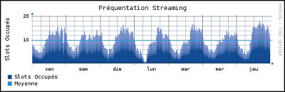 stream-pop